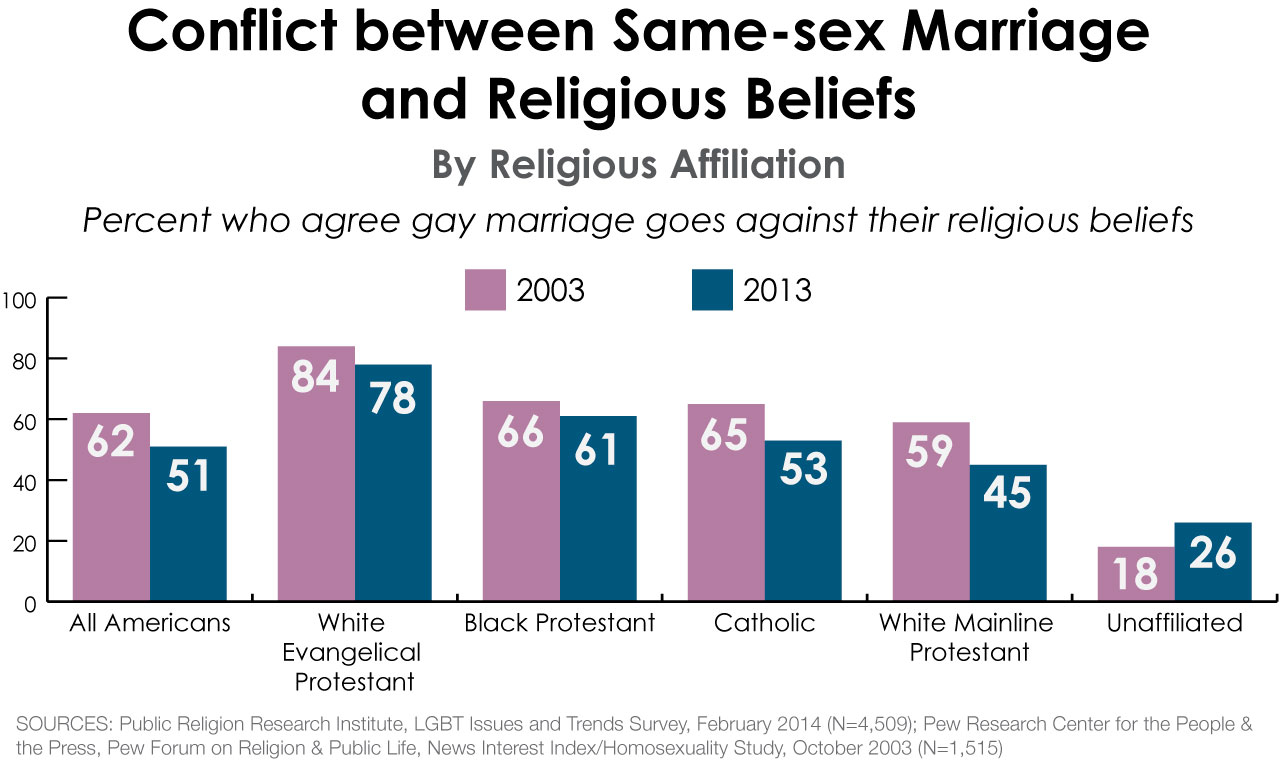 Mainline protestant views on homosexuality in japan