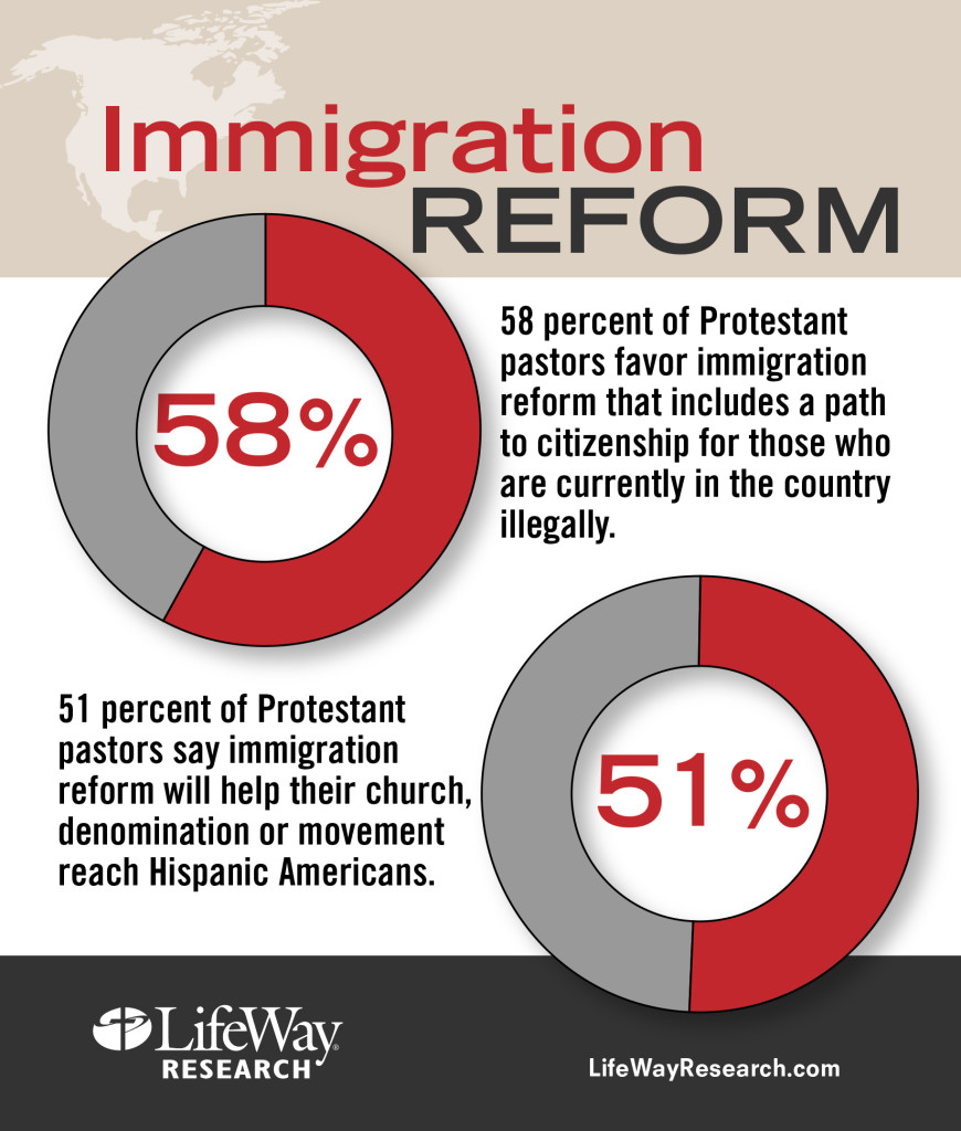 Latest On Immigration Reform News: Protestant Pastors Support Immigration Reform, According