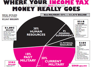 1100325-incometax