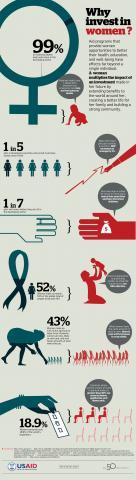 Image via USAID