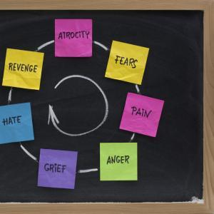 Cycle of violence, marekuliasz / Shutterstock.com