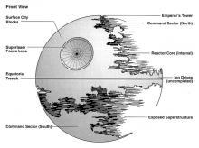 Death Star II image via Wookieepedia
