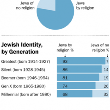 Courtesy Pew Research Center