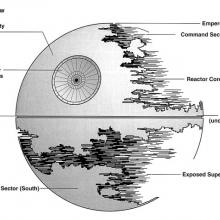 Death Star II image via Wookieepedia